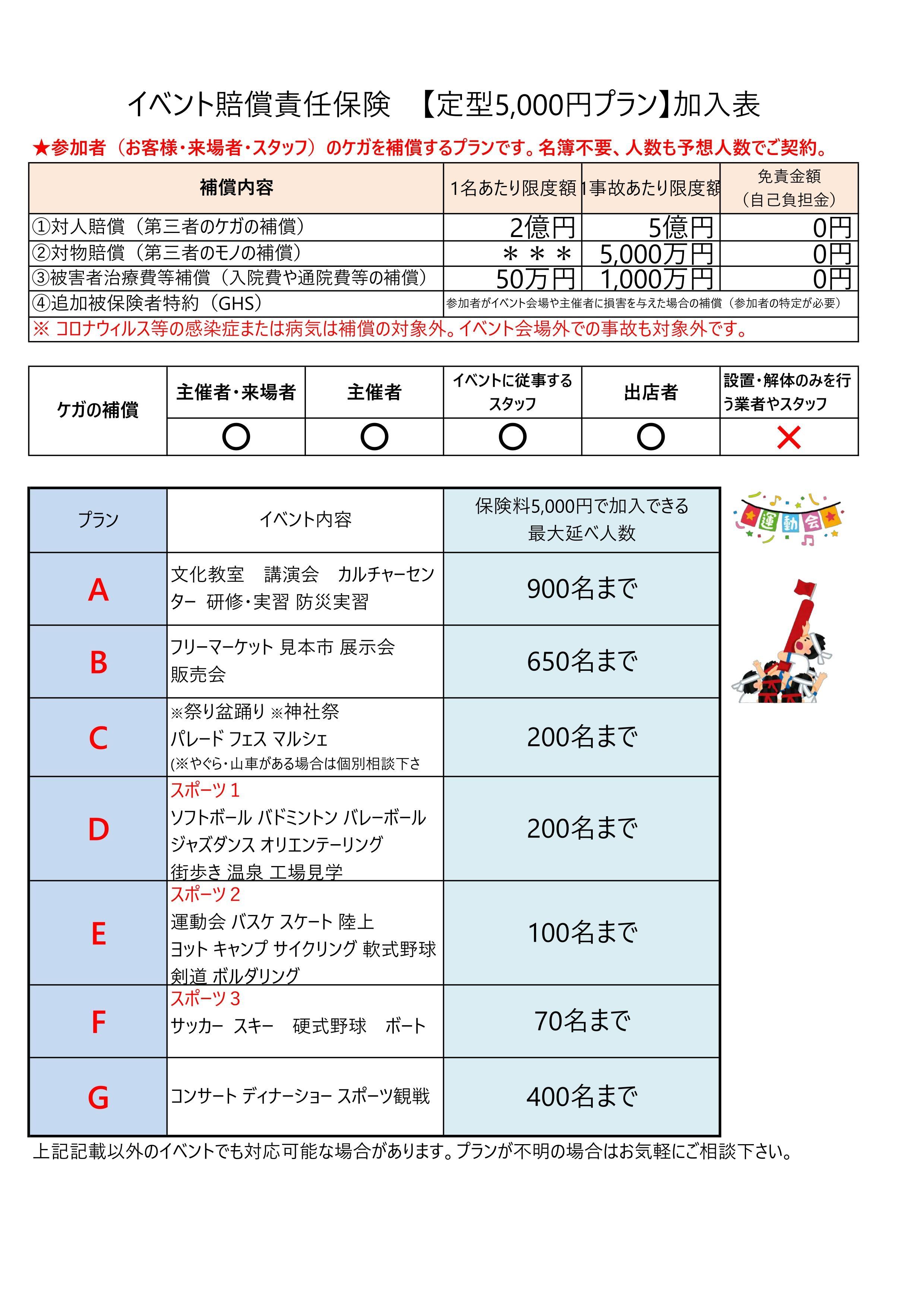 イベント賠償責任保険-定型5000円プラン-加入表