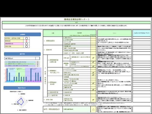健康経営簡易診断サービス